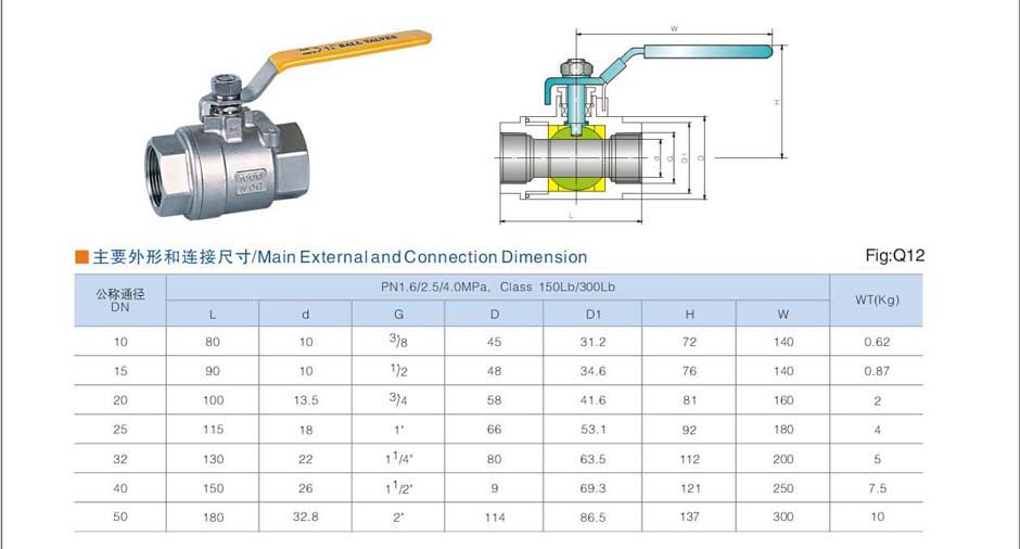 Female Threaded Ball Valve(dn10 Dn50) Huihua Valve